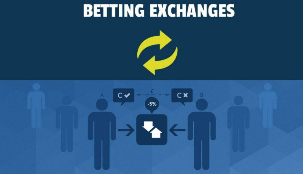 Online betting exchange